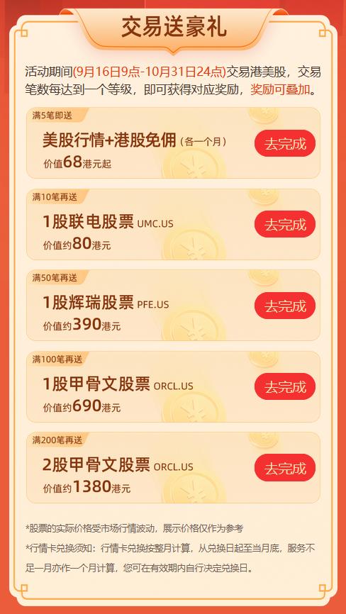 艾德一站通:超级福利!400元京东卡+N个200元+美股免费送!